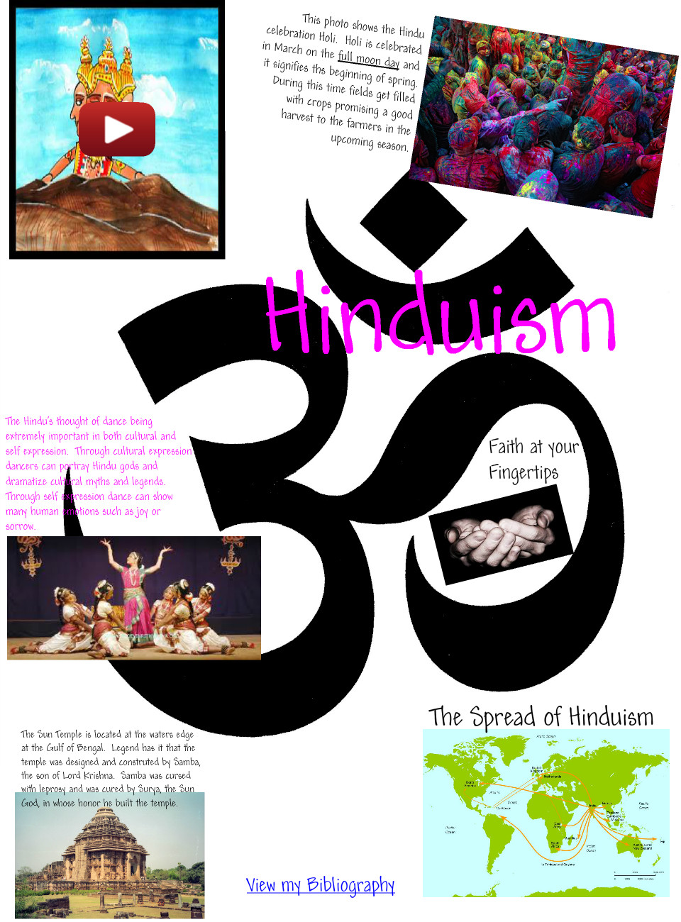 Amanda s hinduism glog. Bibliography clipart legend