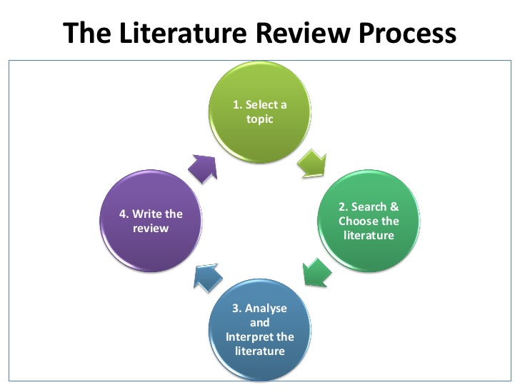 Jpg cb the . Bibliography clipart literature review