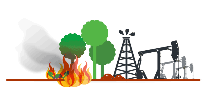 Disaster risk environmental degradation. Bibliography clipart primary sector