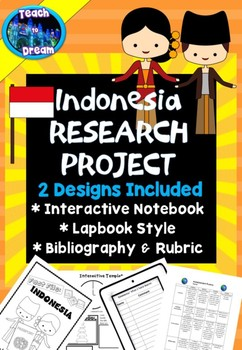 Indonesia country pbl interactive. Bibliography clipart research project