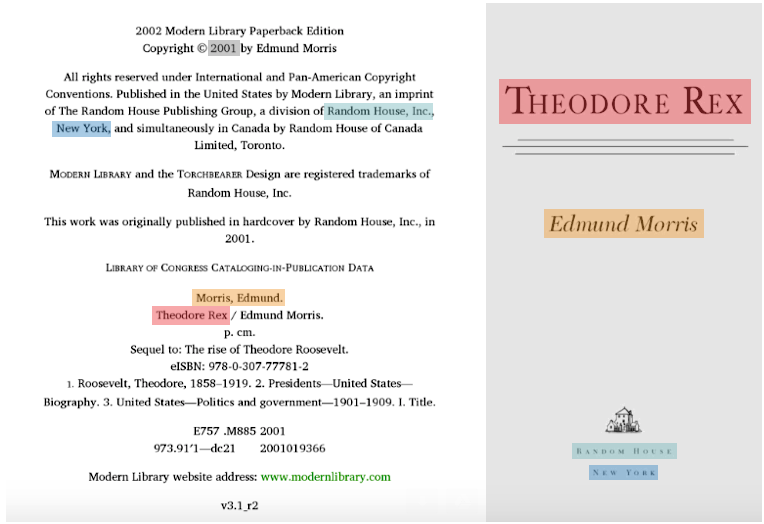 Bibliography clipart table contents. Annotated national history day