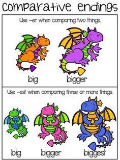 Biggest worksheet worksheets and. Big clipart big bigger big