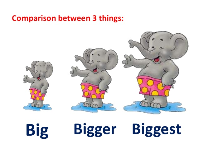 Adjective with degrees in. Big clipart big bigger big