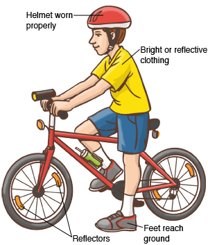 Bicycle tips . Bike clipart bike safety
