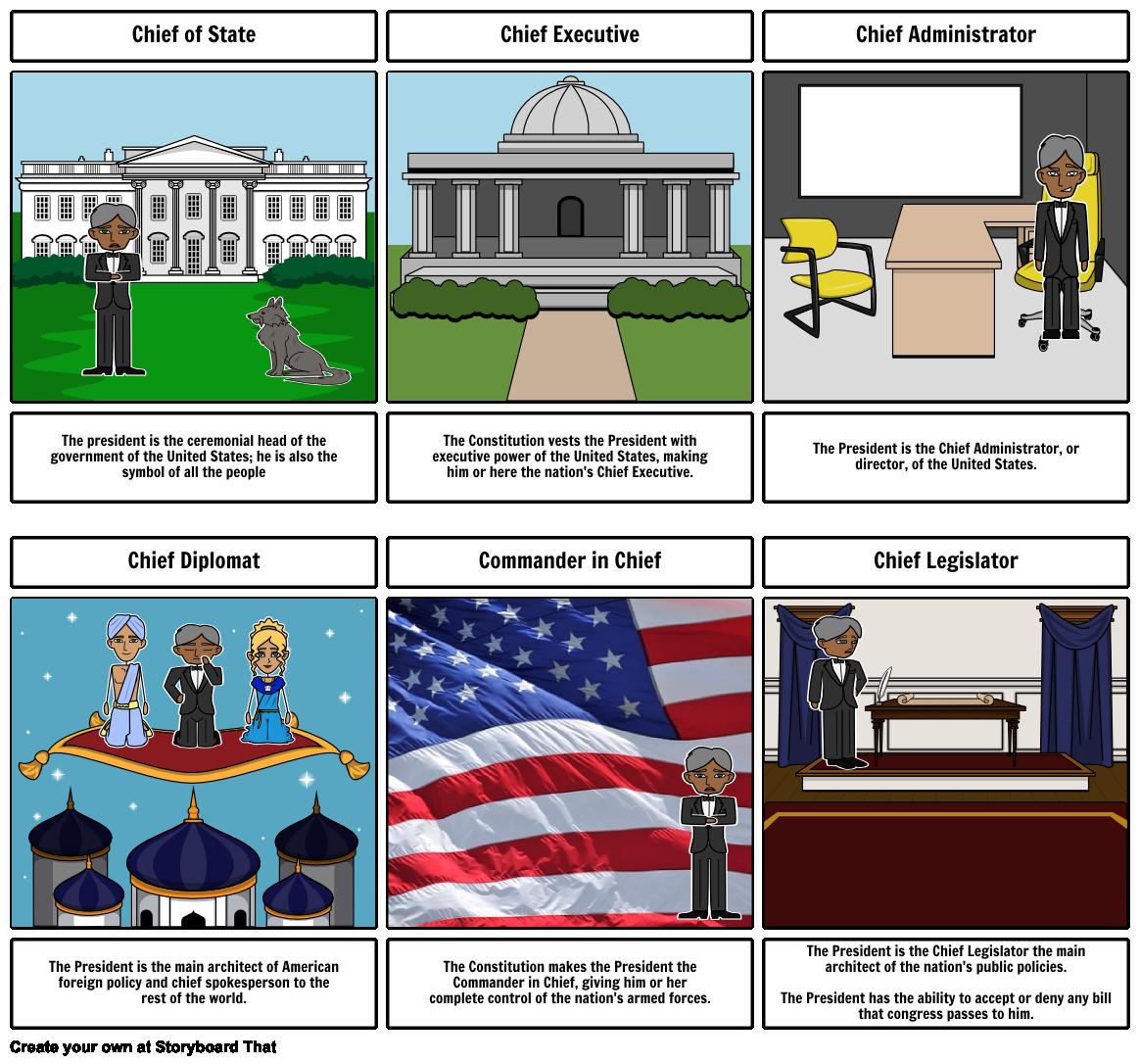 roles of the. Bill clipart chief legislator