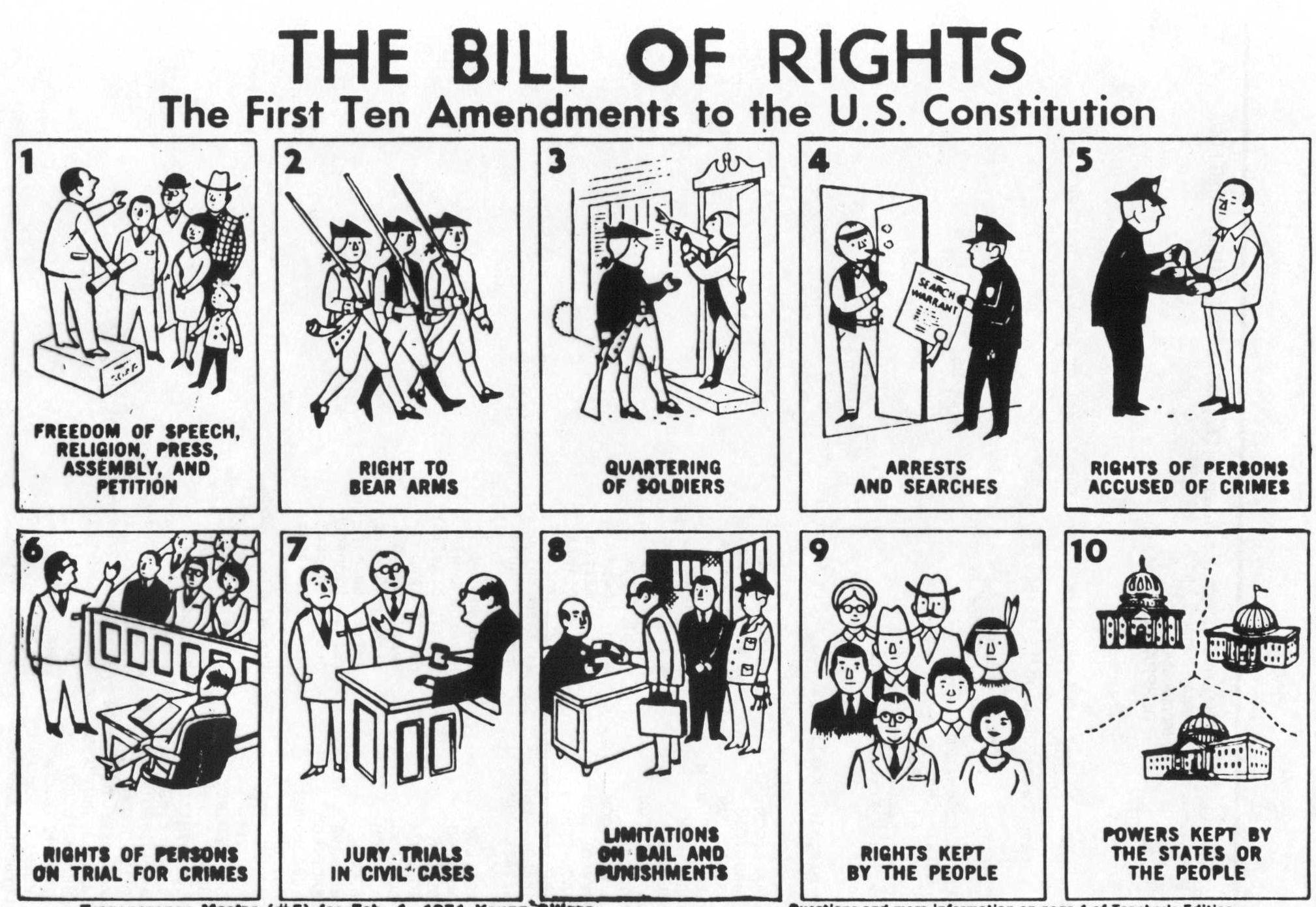 Bills clipart right. Bill of rights printables