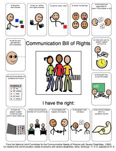 Communication bill of rights. Bills clipart right