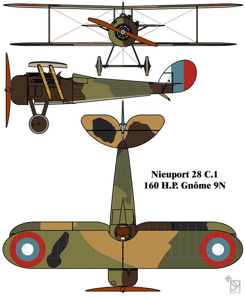 File nieuport c french. Biplane clipart world war
