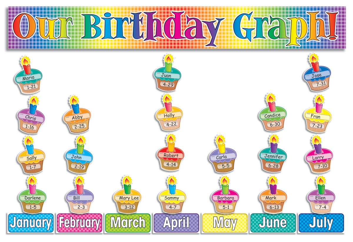 Our graph board national. Birthday clipart bulletin