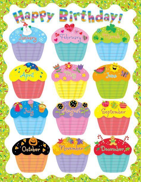 Karen hanke s portfolio. Birthday clipart bulletin