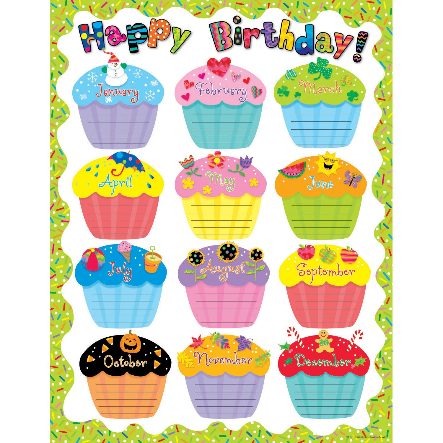 Birthday clipart bulletin. Happy chart time to
