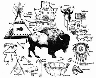 Bison clipart plains indians. The