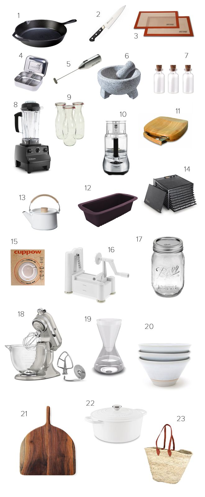 Food processor to and. Blender clipart kitchen tools