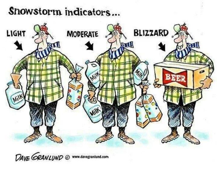 Blizzard clipart humor. Snowstorm indicators light moderate