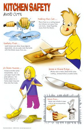 best kitchen images. Blizzard clipart safety