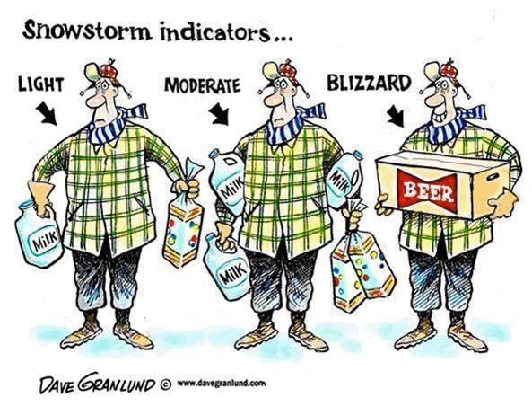 Blizzard clipart snowstorm. Indicators imgur