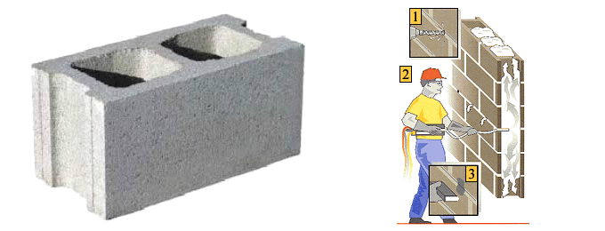 Blocks Clipart Hollow Block Blocks Hollow Block