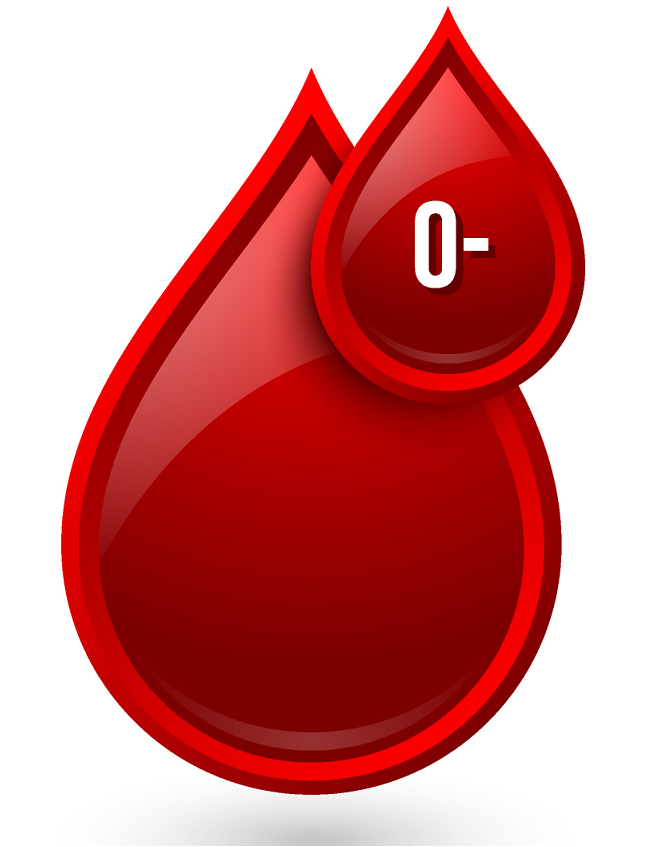 Make it count type. Blood clipart blood typing