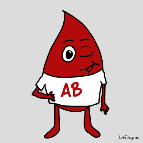 Your type can unveil. Blood clipart blood typing