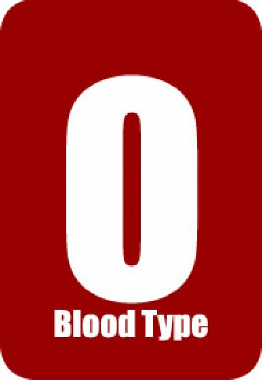 Blood clipart blood typing. What should eat people