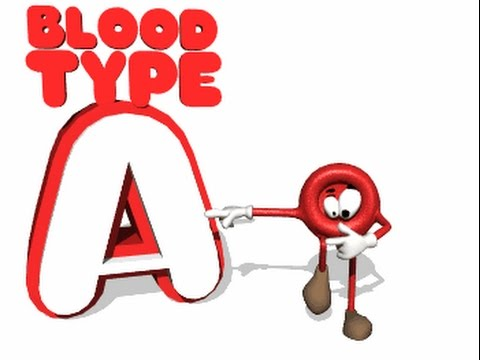 awesome things about. Blood clipart blood typing