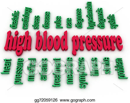 Drawing d image high. Blood clipart word
