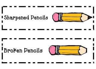 Free cliparts download clip. Blunt clipart dull pencil