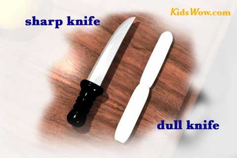 Blunt clipart sharp.  collection of knife