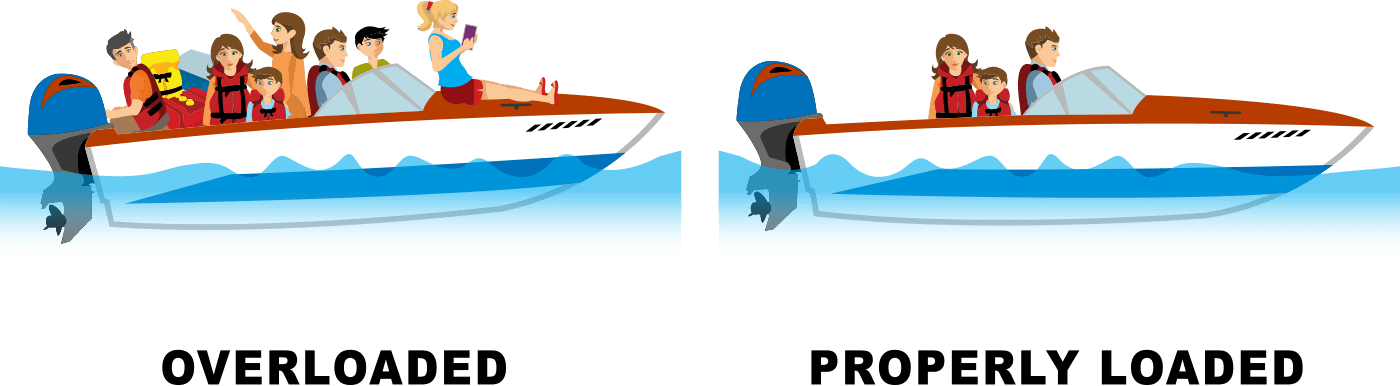 Study guide chapter following. Boating clipart occurrence