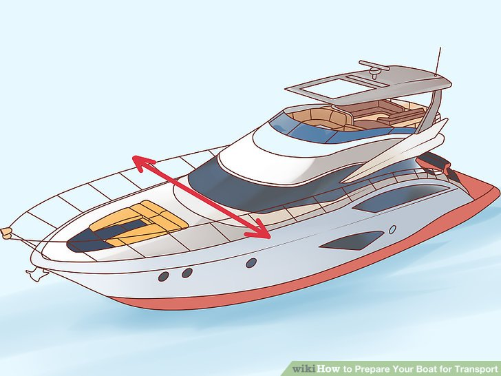 How to prepare your. Boating clipart occurrence