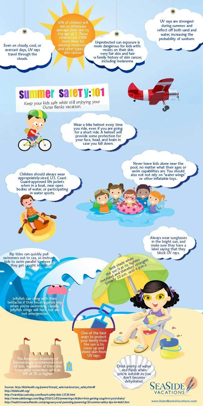 Boating clipart water safety. Summer for kids infographic