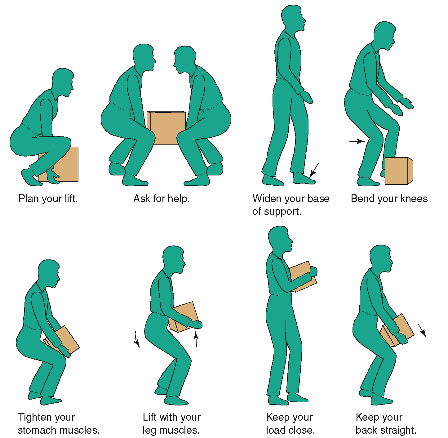 Body clipart body position. Mechanics incep imagine ex