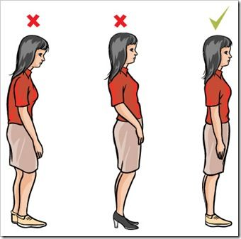 Body clipart posture.  best chiropractic images