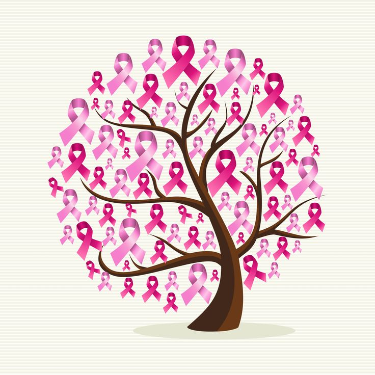 Boobs clipart breast cancer.  best industry news