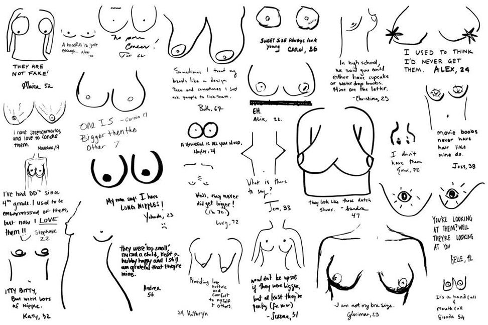 Boobs clipart drawn. Nymag asks women to