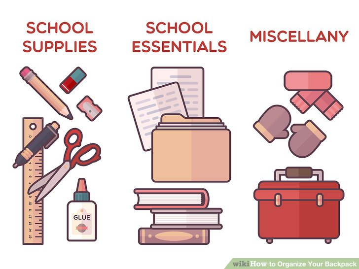 How to organize your. Bookbag clipart heavy