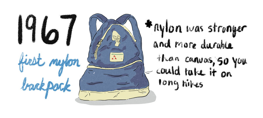 Bookbag clipart heavy. From book strap to