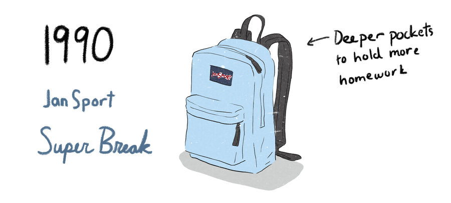 From book strap to. Bookbag clipart homework