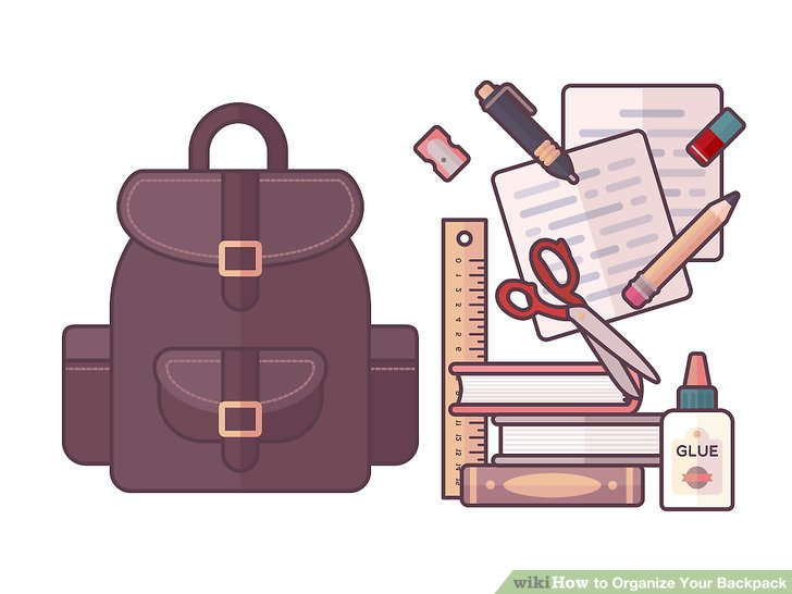How to organize your. Bookbag clipart organized backpack