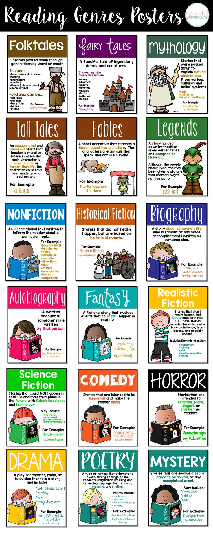 best genrefication images. Bookshelf clipart genre