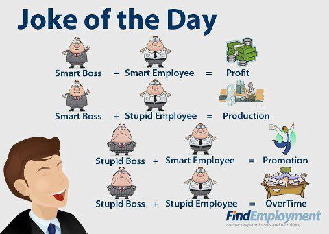 And funny pinterest. Boss clipart supervisor employee
