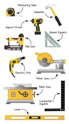 Carpentry clipart equipment. When you are seeking
