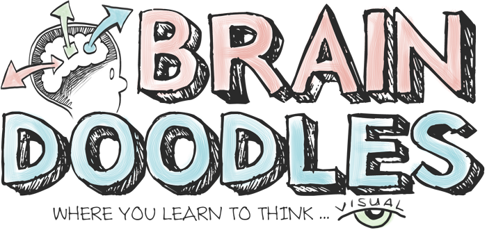 Doodles learn to think. Brain clipart doodle