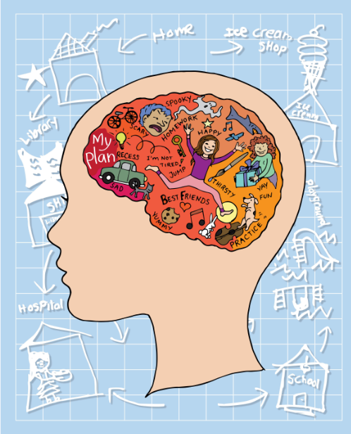 Blog guru you tell. Brain clipart imagination