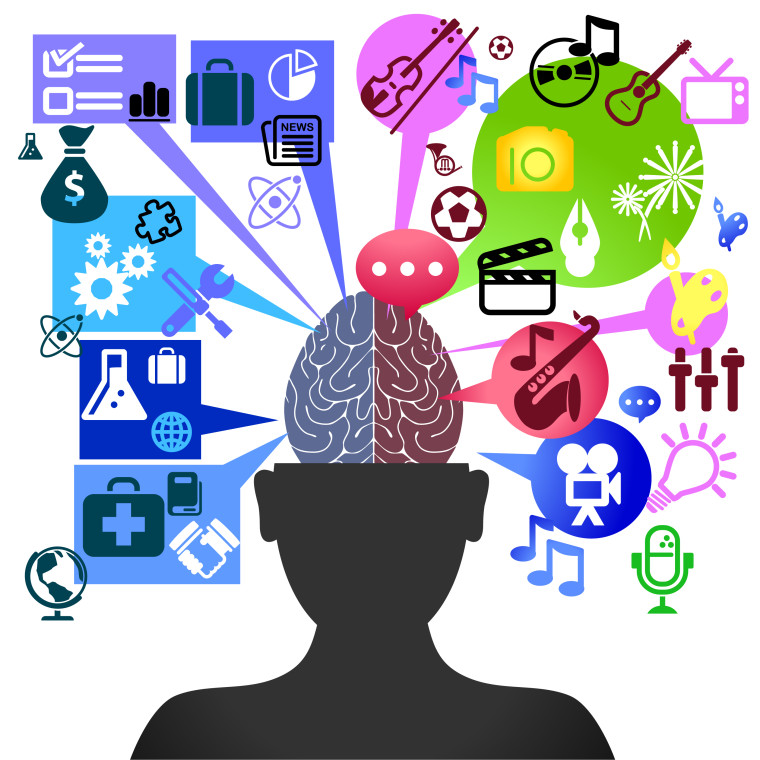 Brain clipart imagination.  daily exercises that