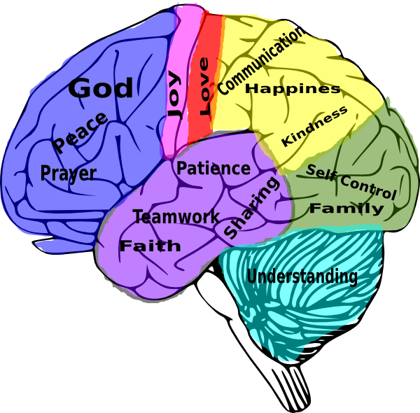 Good marriage on the. Psychology clipart psycology