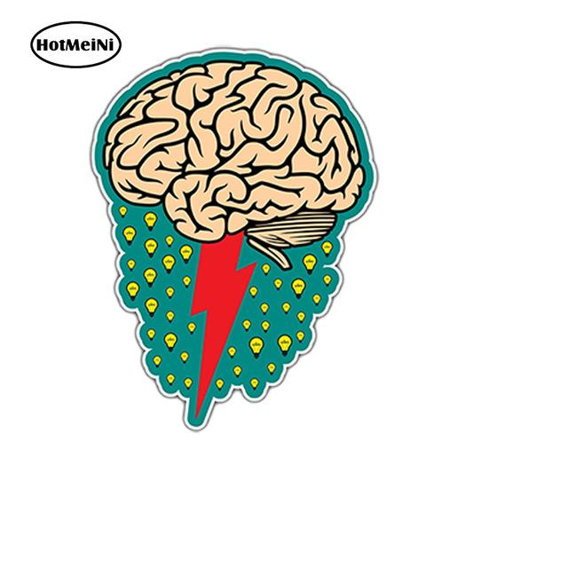 Hotmeini x brainstorming idea. Brainstorm clipart brain