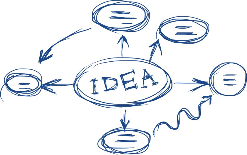 Brainstorming reusable libguides boxes. Website clipart technology subject