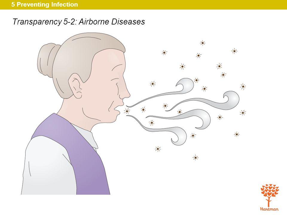 Breath clipart airborne disease.  define infection prevention