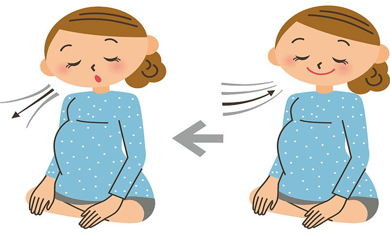 Breathing clipart relaxation. Belly deep muscle ana